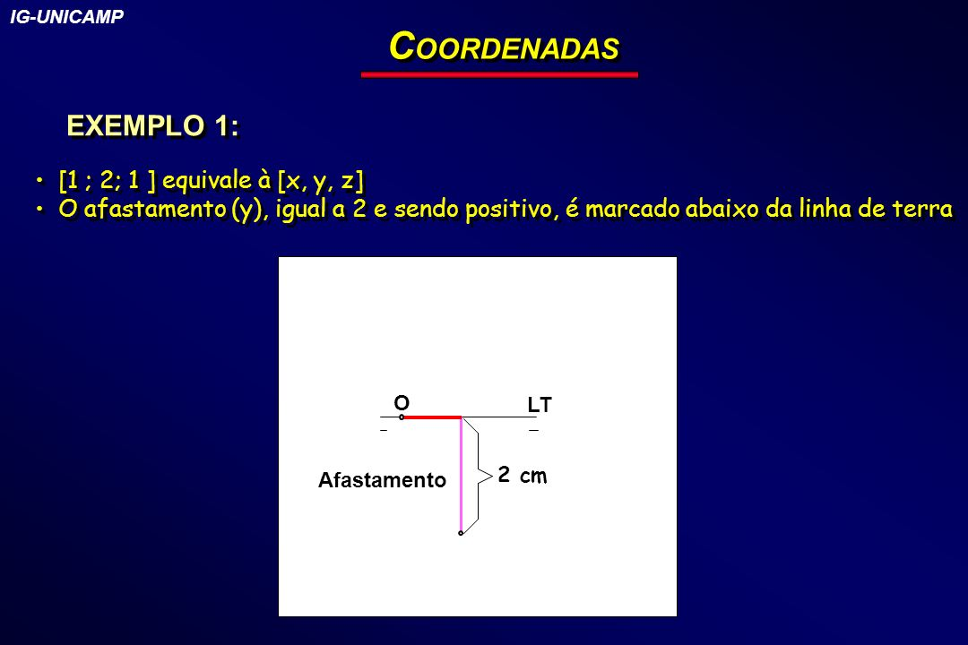 COORDENADAS EXEMPLO 1: [1 ; 2; 1 ] equivale à [x, y, z]